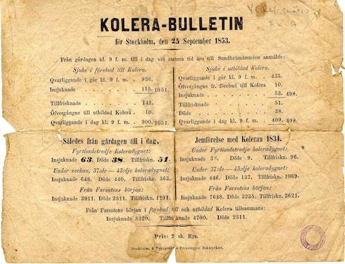 Rapport om insjuknande, tillfrisknande och döda i kolera i Stockholm, utgiven av Sundhetsnämnden 25 september 1853.