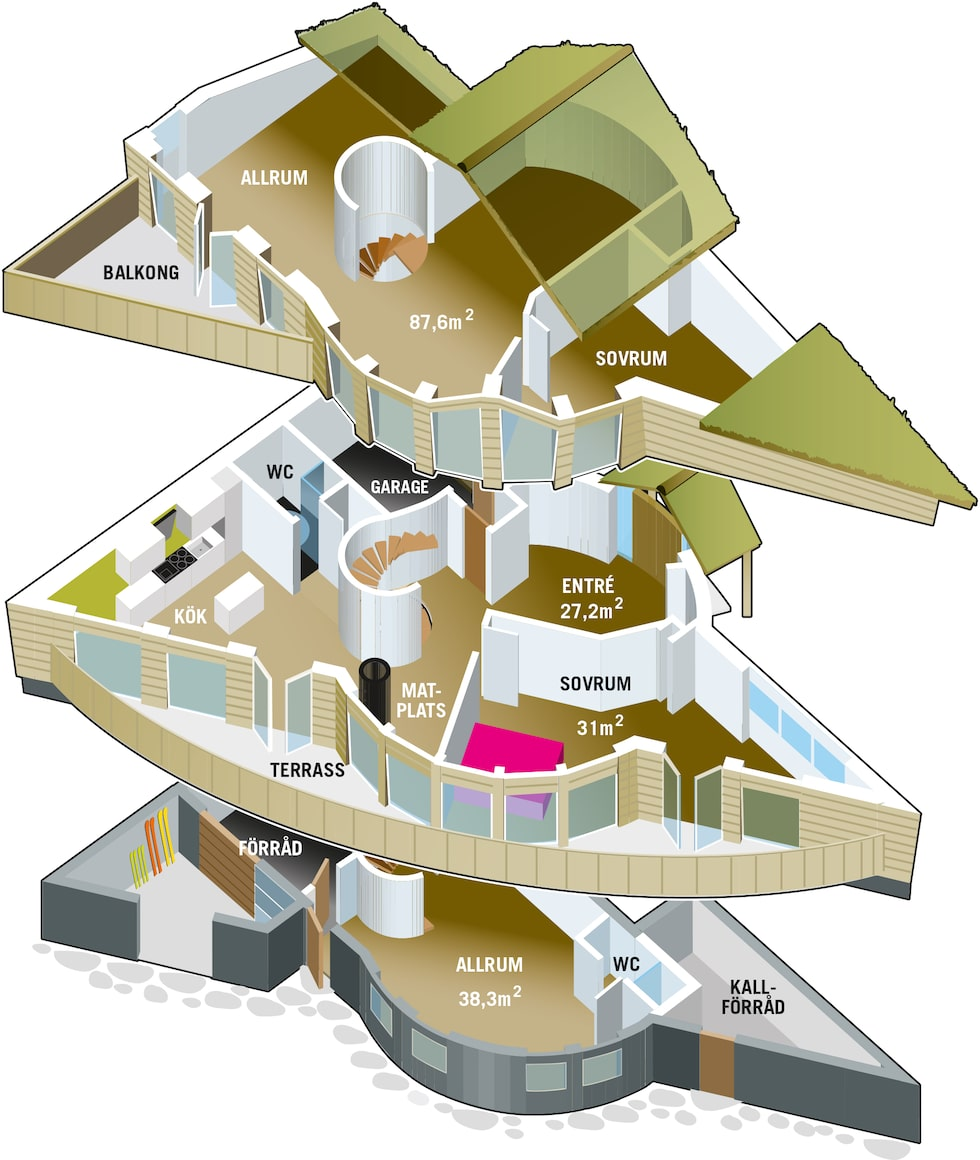 Så här kommer det färdiga huset se ut. Brant snedtak med mossa och sedumväxter, exteriör i skiffer och tjärat trä, terrass, stora allrum.