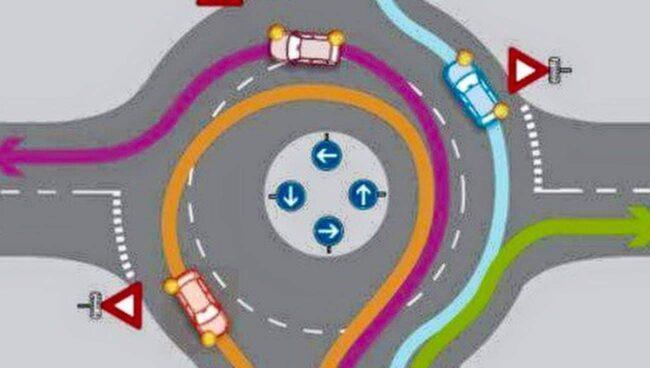 Hur svårt kan det vara? Ja, det undrar polisen i Nacka som tröttnat på bilister som inte kör rätt i rondeller.